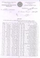 موريتانيا/ لوائح التحويلات الخاصة بمديري دروس التعليم الثانوي (تفاصيل)